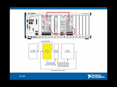 PPG3000 Programmable Pattern Generator - Test and Measurement