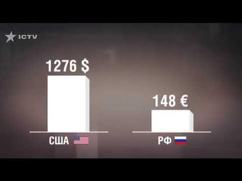СРАВНИМ РФ с США и Европу / Не Покажут по ТВ