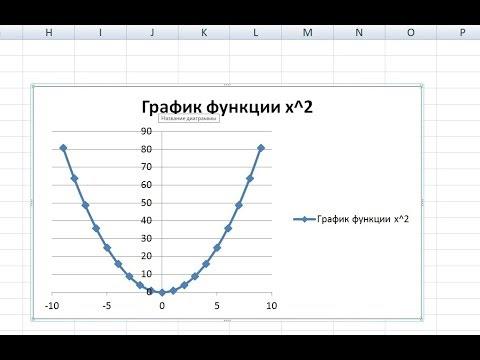Как сделать график функций в excel
