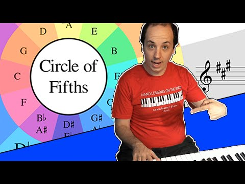 Master the Circle of Fifths and Your Key Signatures in One Easy Lesson