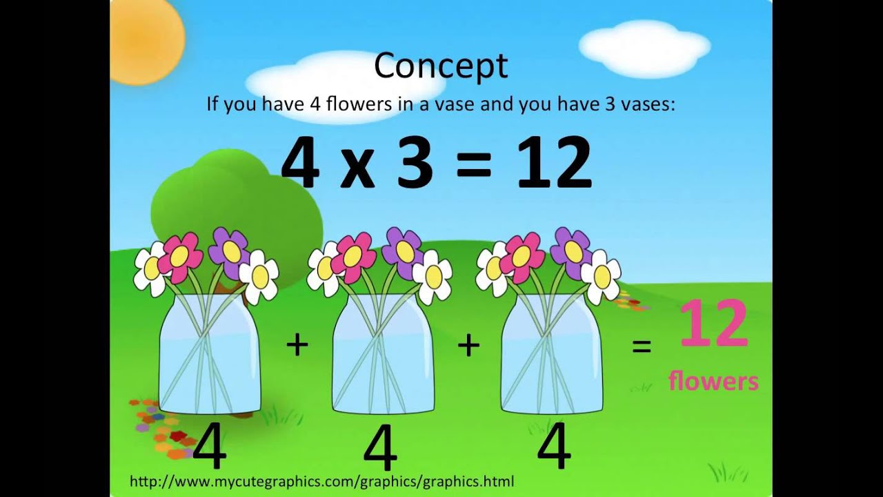 3rd Grade Multiplication Lesson Youtube