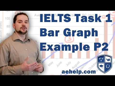 IELTS task 1 writing bar graph example with structure part 2 of 2