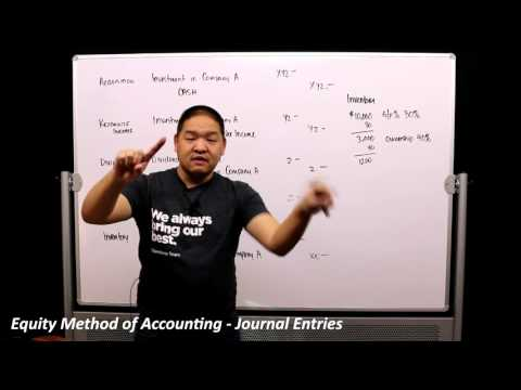 advance accounting the equity method of