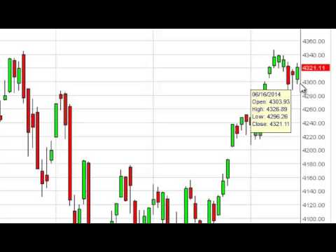 NASDAQ Technical Analysis for June 17, 2014 by FXEmpire.com