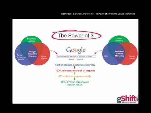 The Power of Three: Content Marketing + SEO + Social Media