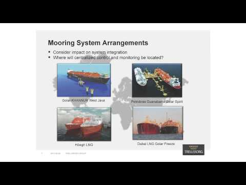 The FLNG Docking and Mooring Webinar