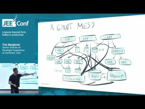Lessons learned form Kafka in production (Tim Berglund, Confluent)