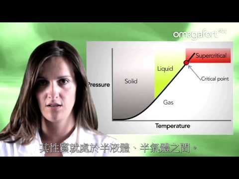 Omega 3 Supercritical Concentration (Chinese subtitles)