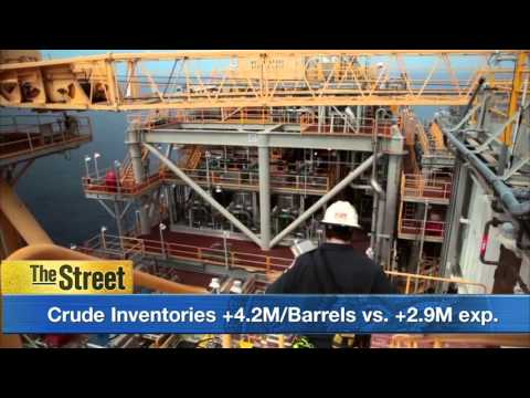 Closing Bell: Stocks Sell Off as Crude Oil Plummets