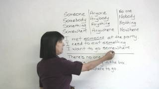 Common English Errors: Someone, Anyone, No one?