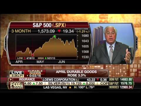 How Does Fed Tapering Impact Stocks? | Ed Butowsky