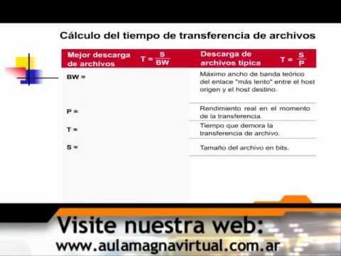 Curso Gratuito de Redes Desde Cero - Capítulo 01 - Parte 09.