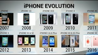 iPhone introduced 10 years ago today