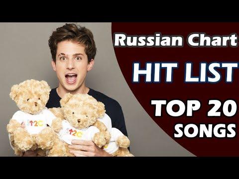 Top 20 Songs in Russia of Jule 26 , 2017 (Хит Лист)