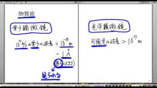 高校物理解説講義:「物質波」講義6