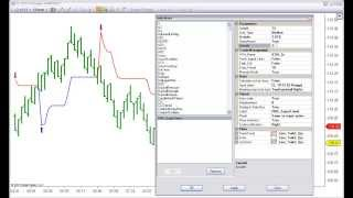 100 pips trading strategy nifty