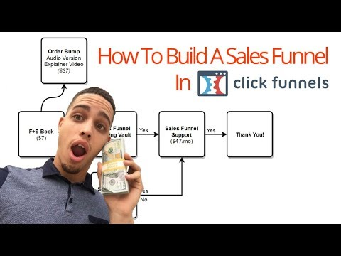 Click Funnels – SUPER EASY Sales Funnel Creation 2018