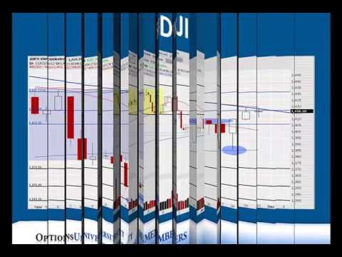 Stock Market Forecast: SPX Nasdaq and Dow - 12.3.12