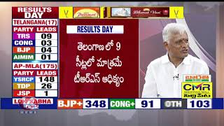 Telangana Lok Sabha Result Trends | Analysis | Election Results 2019  New
