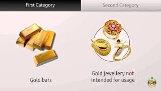 Zakat on Gold | Zakat.SG