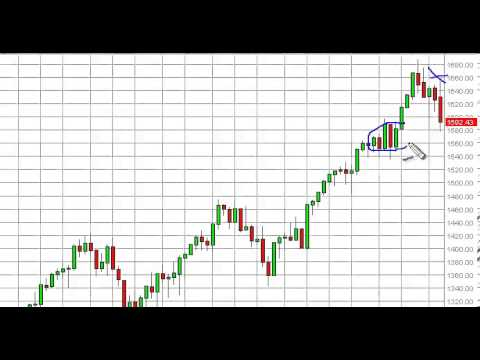 S&P 500 Index forecast for the week of June 24, 2013, Technical Analysis