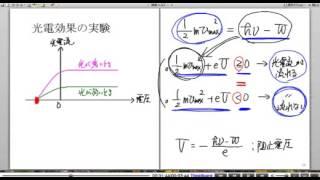高校物理解説講義:「光電効果」講義9