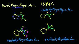 Organische Chemie - 4: Erste Hürden in der Nomenklatur