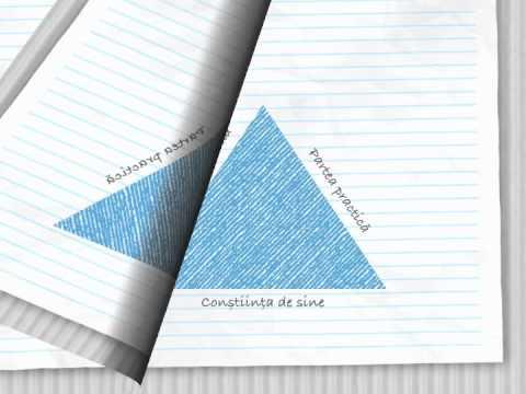 Triunghiul Magic