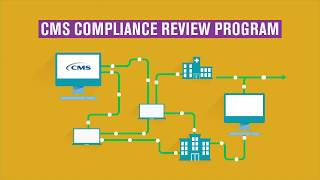 CMS Compliance Review Program