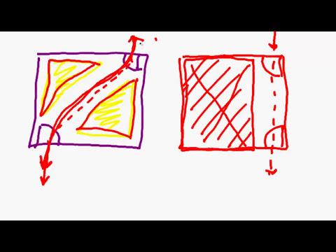 Las 3 Reglas de Oro del Diseño de Viviendas. Tutorial 2 de 3