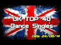 Download UK Top 40 - Dance Singles (24/08/2014) MP3 song and Music Video