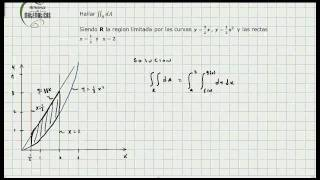 Calculo Area con Integrales Dobles - Calculo Integral - Mi Profesor de Matematicas - Video 050