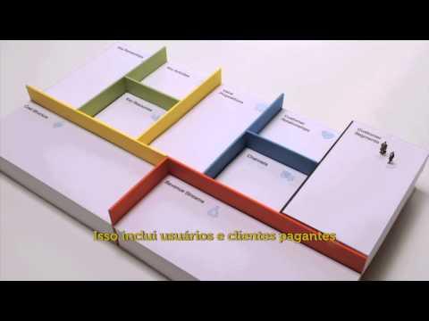 WORKSHOP HSM BUSINESS MODEL GENERATION COM ALEXANDER OSTERWALDER