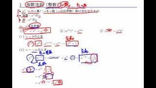 指数関数と対数関数