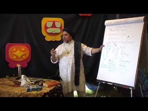 Ayurveda - Porady Zdrowotne 3 - Kaszel, Flegma