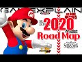 Nintendo Showcases 2020 Roadmap; Teases More Announcements Throughout the Year!