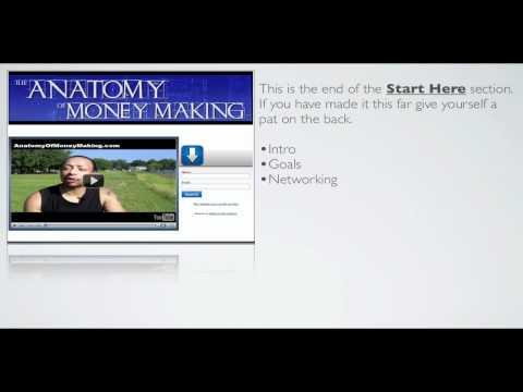 Anatomy of Money Making Video by Tim Beachum
