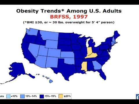 Why Has Obesity Gotten Worse Over The Years?
