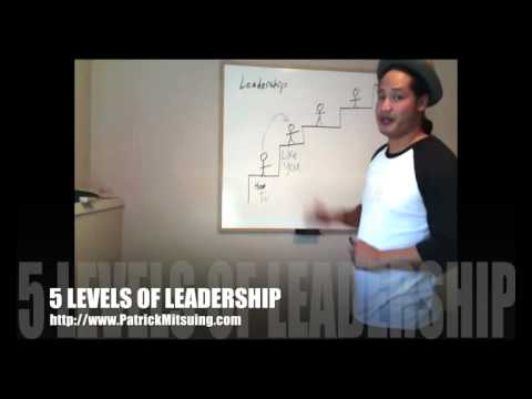 5 Pillars of Leadership Training