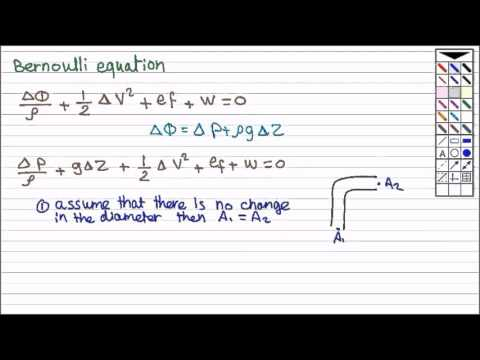 Theoretical Basics of Energy Losses in Bends