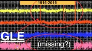 "Mysterious (GLE) ""Ground Level Event"" at South Pole: Data Missing, Source Unknown"