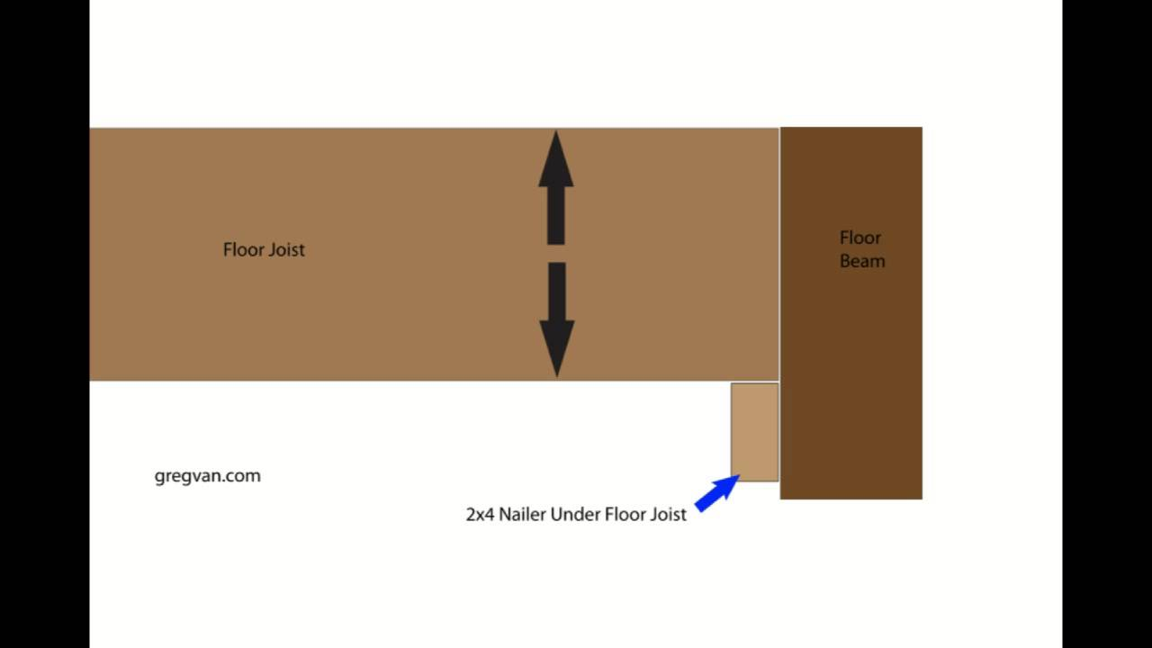 Problems Created From Notching Bottom Structural Floor