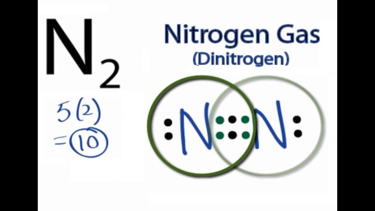 Lewis Structure for N2 (Dinitrogen or Nitrogen Gas)