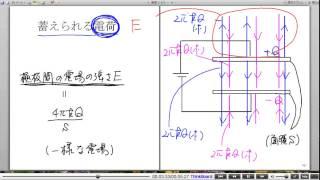 高校物理解説講義:「コンデンサー」講義3