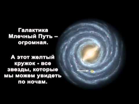 наша планета и галактики