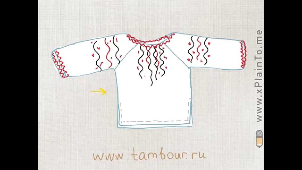 Как сшить украинскую вышиванку
