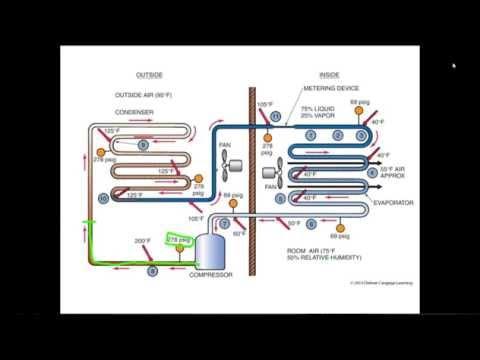 Blower motor wiring diagram on hvac blower motor replacement atlanta