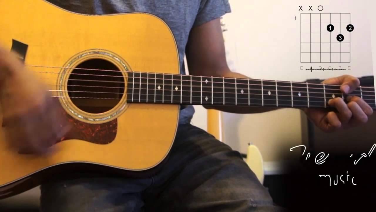 Easy Guitar Chords For Happy Birthday