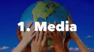 Hegemoni dan globalisasi: ancamannya terhadap tamadun dunia