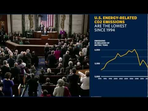 President Obama Talks Energy at the State of the Union 2013